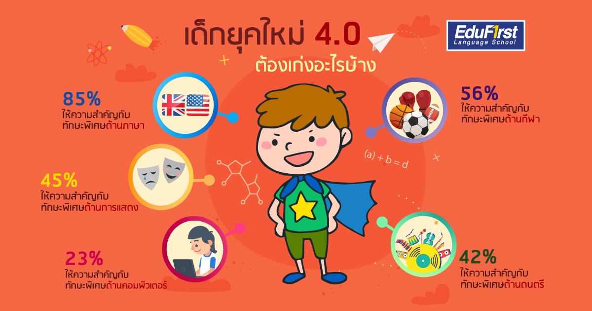 เด็กไทยยุคใหม่ 4.0 ต้องเก่งอะไรบ้าง?