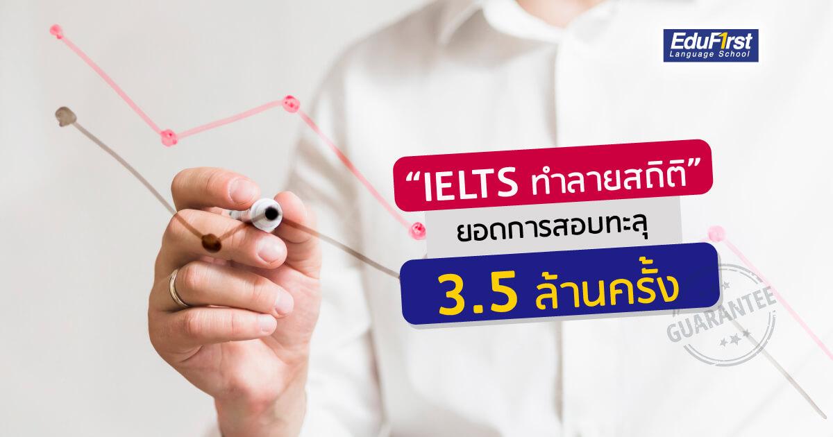 สอบ IELTS ยอดการสอบทำลายสถิติ 3.5 ล้านครั้ง - โรงเรียนสอนภาษาอังกฤษ EduFirst