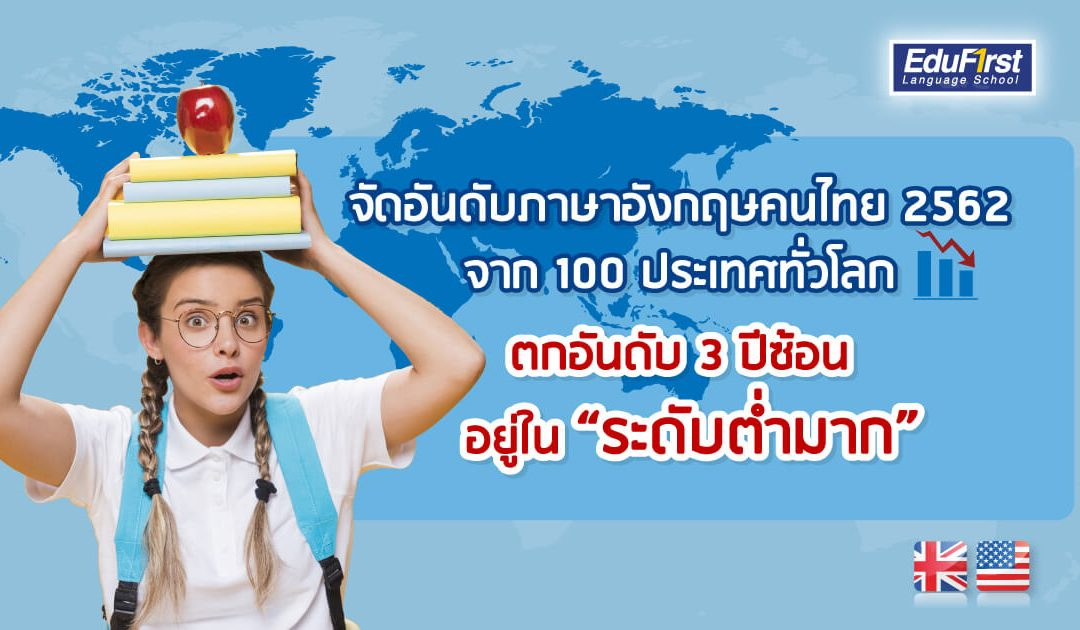 ภาษาอังกฤษของคนไทย อยู่อันดับเท่าไหร่ของโลก?0 (0)