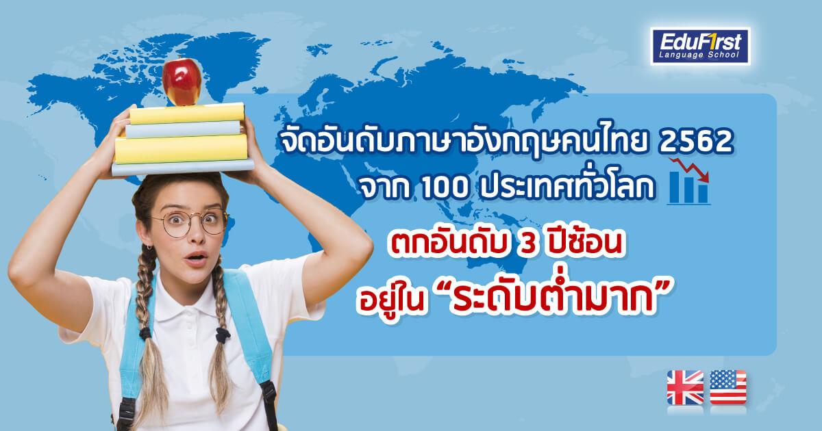 """อันดับภาษาอังกฤษของคนไทย 2562 อยู่อันดับที่ 74 จัดอยู่ในเกณฑ์ทักษะภาษาอังกฤษ """"ระดับต่ำมาก"""" - เรียนภาษาอังกฤษ พร้อมรับรองผล โรงเรียนสอนภาษาอังกฤษ EduFirst"""