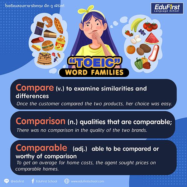 ศัพท์โทอิค TOEIC word families compare - ติวโทอิค รับรองผล สถาบันสอนภาษาอังกฤษ EduFirst